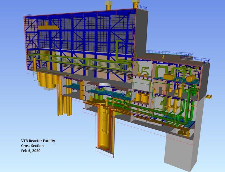VTR Reactor Facility  scaled