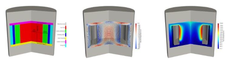 Molten Salt Reactor Modeling, NEAMS, pronghhorn, finite element method, turbulence modeling